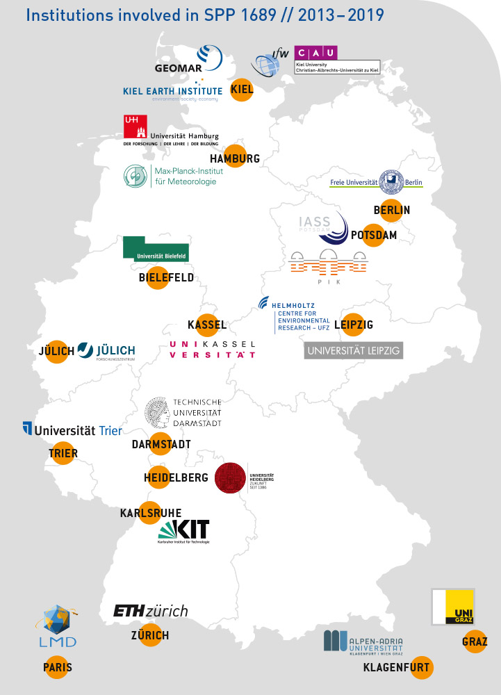 Institutions participating in the Priority Program 1689 // 2013 - 2019